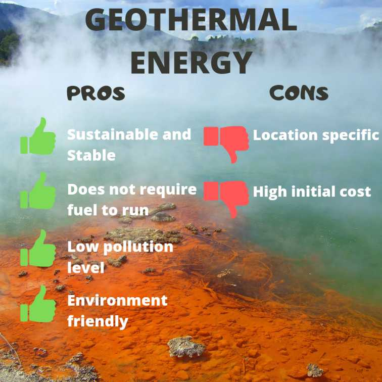 Negative Impacts of Geothermal Energy on Environment