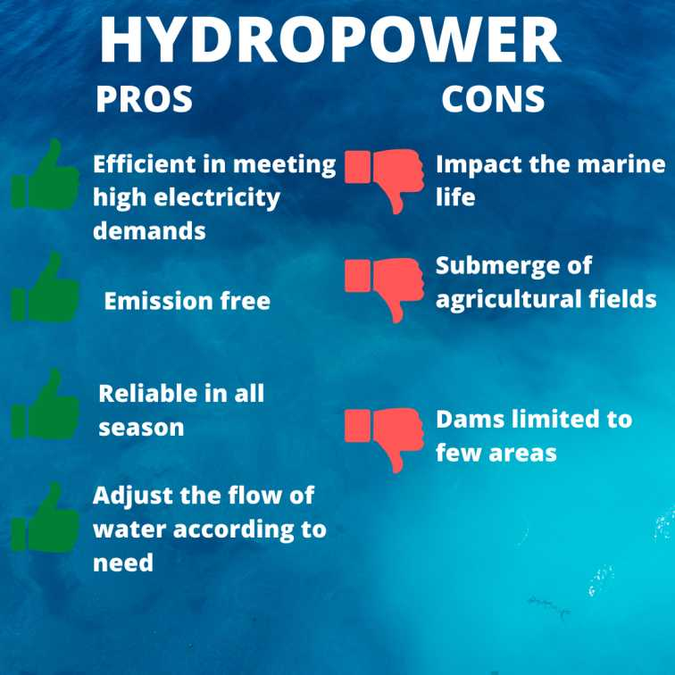 Negative Impacts of Hydroelectric power on Environment