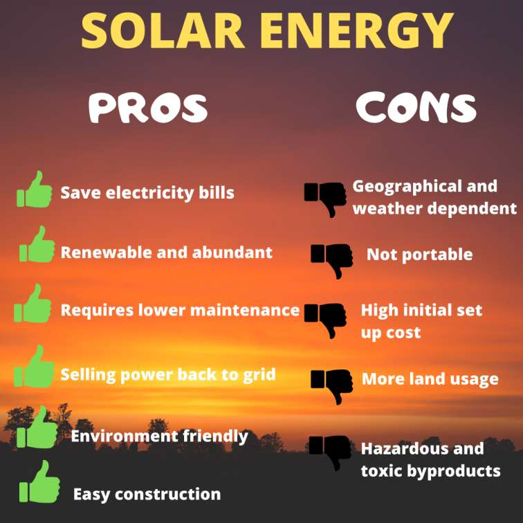 Negative Impacts of Solar Energy on Environment